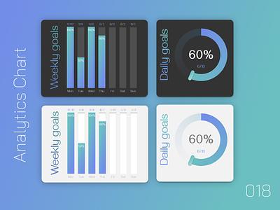 Analytics Chart - Daily UI 018 018 figma ui design daily ui challenge daily ui analytics chart