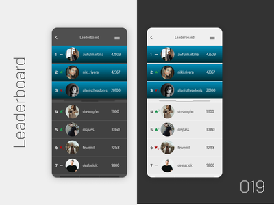 Leaderboard - Daily UI 019 daily ui figma ui daily ui challenge leaderboard daily ui 019