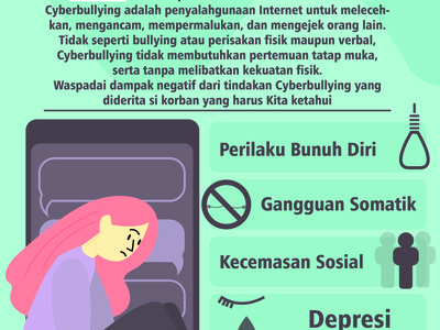 Poster Anti-Cyber Bullying
