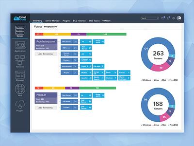 Server Dashboard Design dashboard server