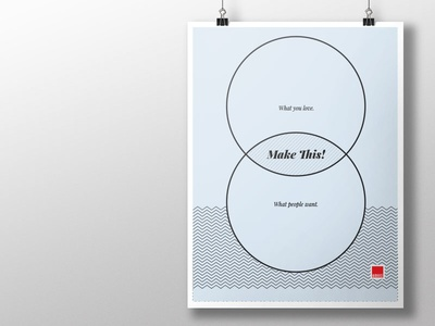 Venn Diagram of what to make product design product management product strategy venn diagram poster