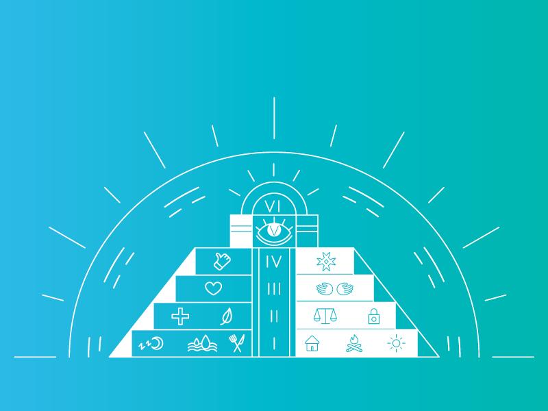 Maslow's Hierarchy levels icons hierarchy maslows hierarchy maslow maya mayan pyramid