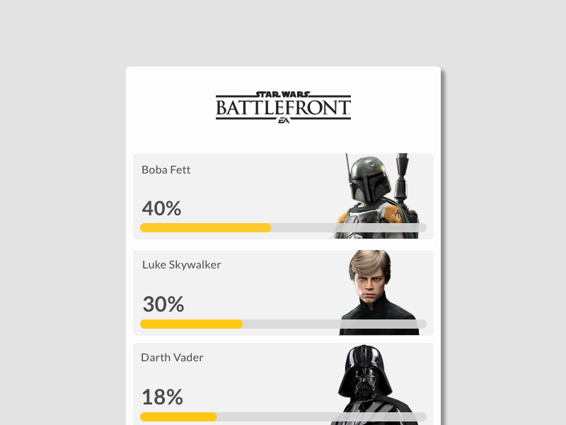 Day 019: Leaderboard ui leaderboard star wars battlefront darth vader luke skywalker boba fett day 019 day 19 dailyui
