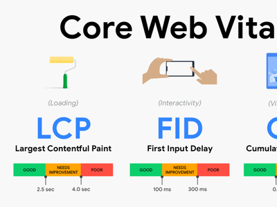 What is Core Web Vitals & why it is important? app seo
