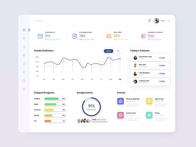 Class Management Dashboard Design search summary statistics charts graph dashboard progress bar card ux ui typography app design