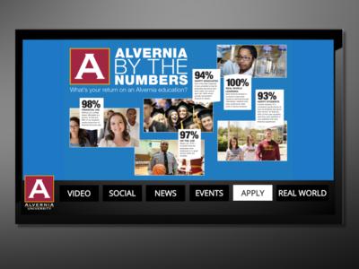 Alvernia Interactive Information Board