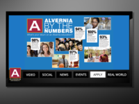 Alvernia Interactive Information Board