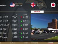 Uncp currencies videos