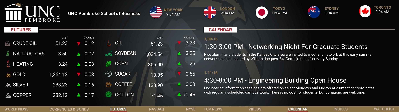 Uncp futures calendar