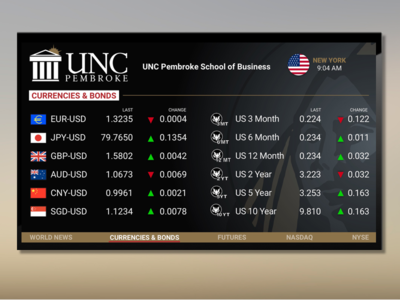 UNC Pembroke School of Business