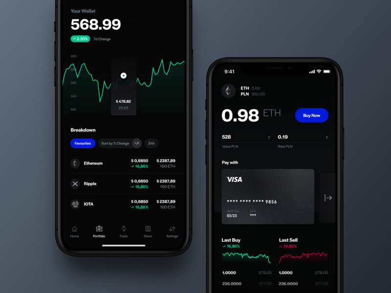 Crypto Wallet iphone ui mobile ether market wallet trade investments advisor cryptocurrency crypto blockchain bitcoin chart analytics app