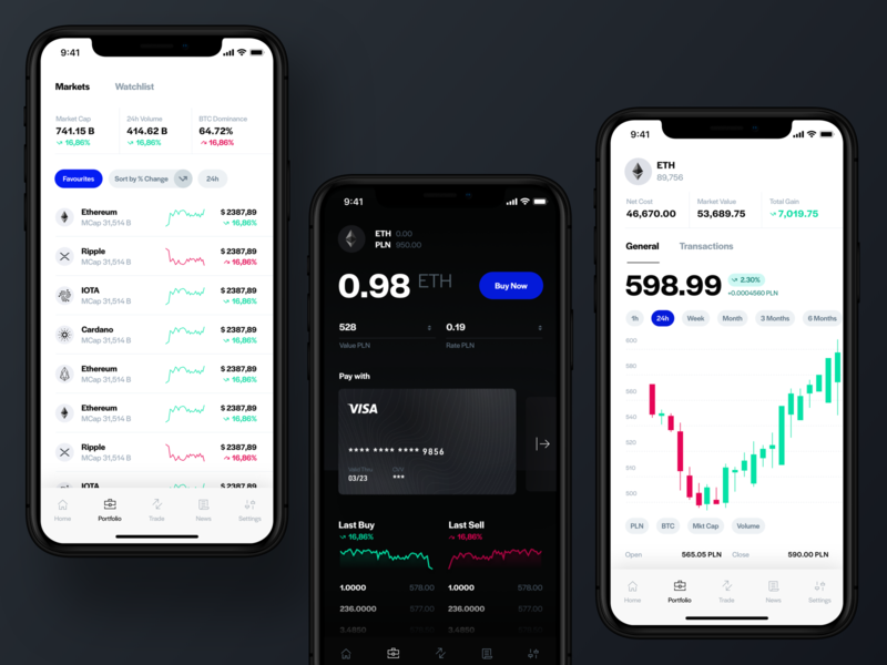 Crypto Wallet app analytics chart bitcoin blockchain crypto cryptocurrency advisor investments trade wallet market ethereum ether mobile ui iphone