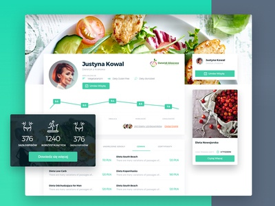 Kcalmar: Dietetitian Profile