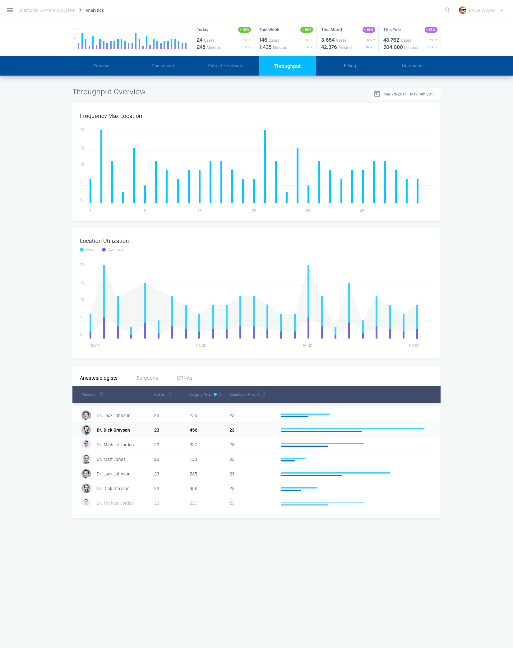 system analytics Digital analytics software tracks website visitors and measures web traffic marketers, web developers, and analysts use digital analytics suites to report on the effectiveness and popularity of web experiences and to determine how visitors are finding and interacting with their sites.
