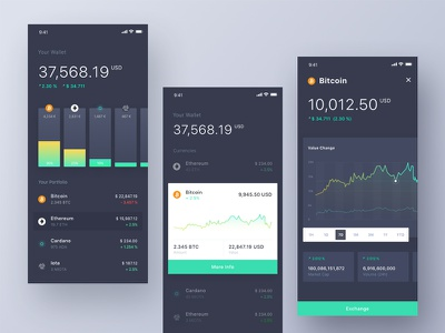 Crypto Wallet App budget chart analytics trade blockchain ethereal bitcoin cryptocurrency currency crypto wallet