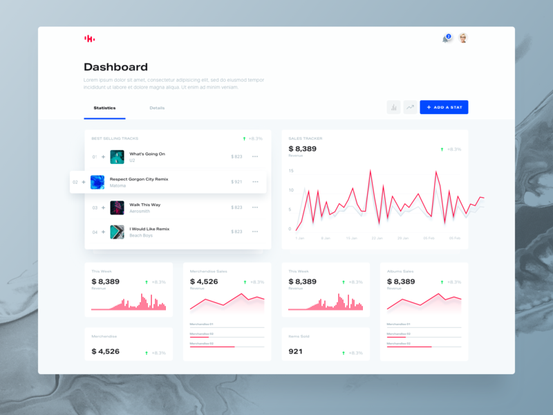 Dashboard Design with Holo Music app music report analytics statistics graph finance sales clean design dashboard chart