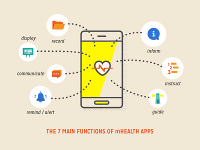7 functions of mHealth apps mhealth moodnotes flat design illustration infographic icon