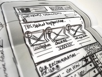 DAC – Early tablet wireframe