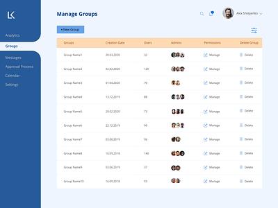 Dashboard ux design dashboard template managing groups app design ui design design dashboard ui uidesign dashboard design dashboard