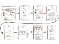 Btown Transit App - Sketches and User Flow