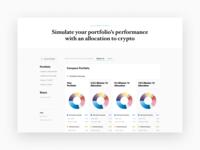 Crypto Portfolio Simulator