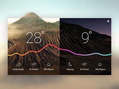 Split Weather Widget