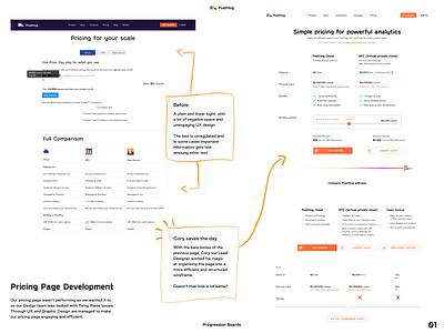 PostHog Pricing Page Development graphicdesign branding website design website