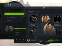 Spotify Re-design (Full pixels)