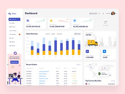 Sales. Dashboard revenue orders sales customer finance dashboard figma business design ui