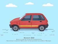 Life On Wheels - Common Man's Car
