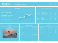 PayBal Finance Dashboard
