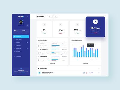 Sminn desktop app dashboard electric admin ux ui car minimal website webdesign web homepage clean