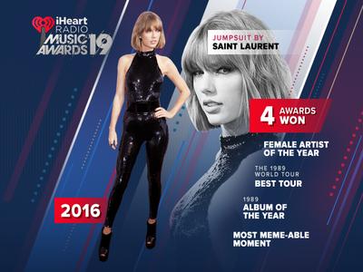 Taylor Swift iHeartRadio Music Awards Fashion Timeline WIP