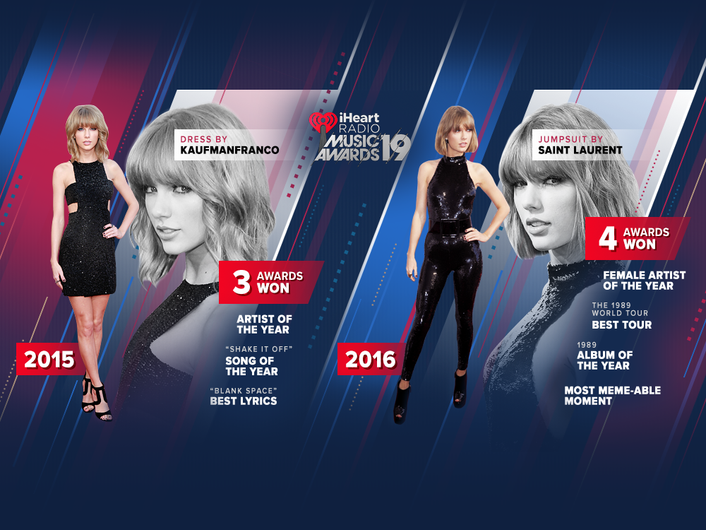 Taylor Swift iHeartRadio Music Awards Fashion Timeline by