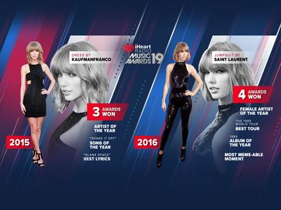 Taylor Swift iHeartRadio Music Awards Fashion Timeline