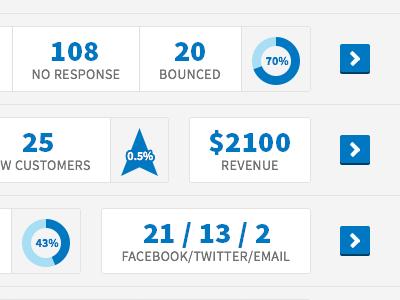 Analytics Dashboard 01 analytics stats charts