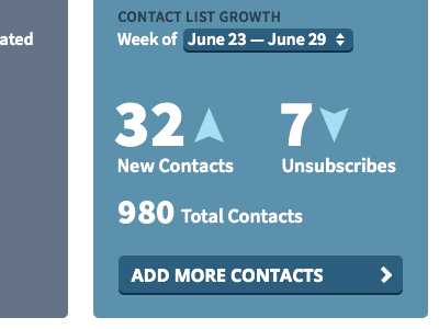Analytics Dashboard 02 analytics stats charts