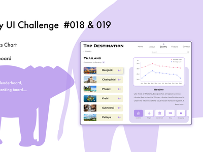 DailyUI 018 & 019 dailyuichallenge travel weather board chart leaderboard analytics chart webdesign daily ui app adobe xd ui design dailyui