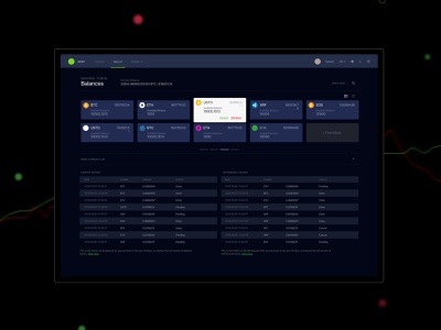 Finest multi-cryptocurrencies wallet - MTBIT application web wallet app wallet user inteface user ui rates page interface exchange design dashboard ui dashboard crypto exchange crypto dashboard cryptocrypto currency coincoins