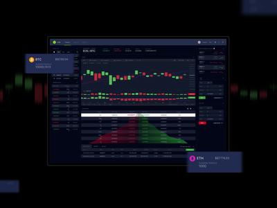 Digital Asset Trading Platform