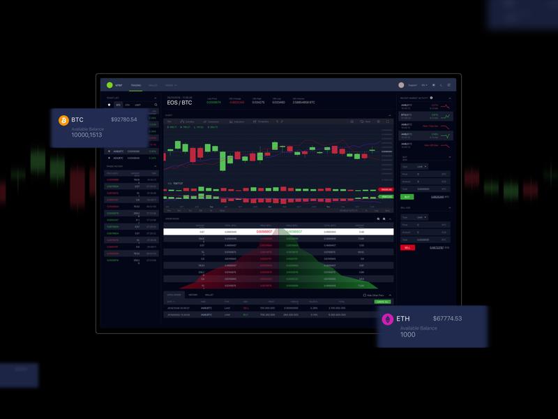 Digital Asset Trading Platform blockchain trading trading platform application form application wallet app wallet user inteface user ui rates page interface exchange dashboard crypto exchange crypto dashboard cryptocrypto currency