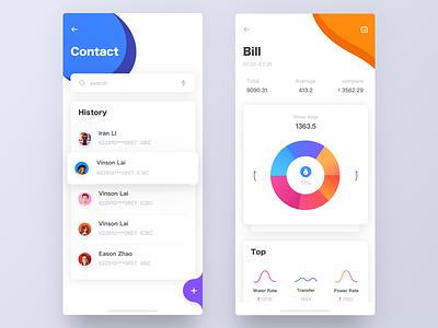 Bankcard4 ui bankcard graph analysis card dashboard bill contact iphonex ios app data