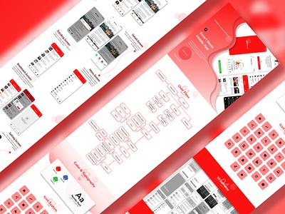 News App dribble figma uiux designer uiuxdesigner uiux design uiuxdesign ui design uidesign uiux ui  ux ui design ui ux design uiux design ui design