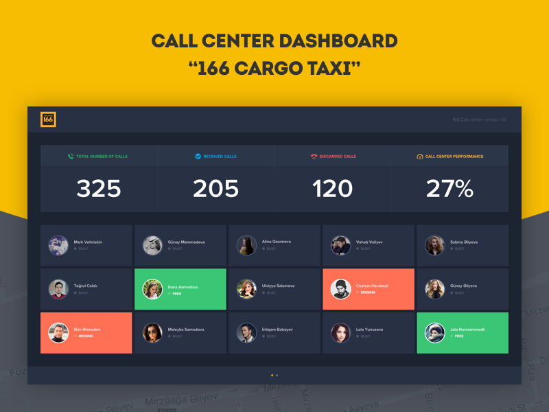Call Center Dashboard desktop ux ui taxi cargo baku azerbaijan dashboard center call