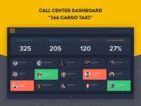 Call Center Dashboard
