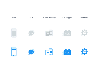 Icons for the types of actions  trigger webhook sdk in-app message sms push icon action