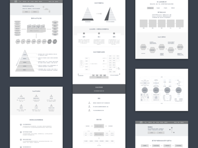 official website landingpage wireframe isometric illustration b2b information architecture data analysis data saas landingpage wireframe official website