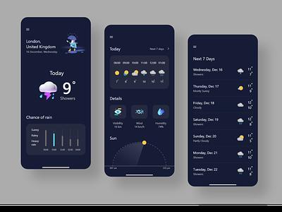 weather app minimal dribbble app illustration ux designer uxui ui designer design 3d ux ui ios icon app design android adobe xd