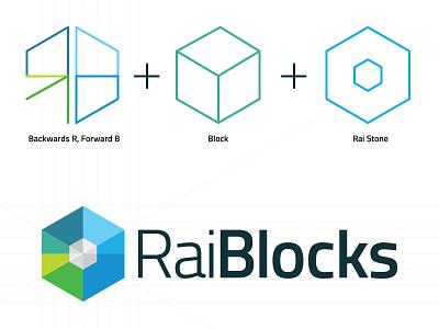 RaiBlocks Logo logo rai stone block blocks green blue titillium typography logo design gray grid