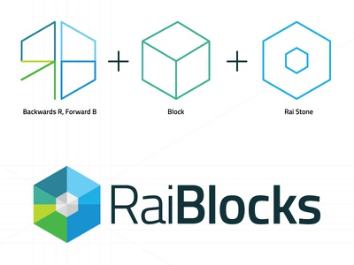 RaiBlocks Logo logo rai stone block blocks green blue titillium typography logo design gray grid